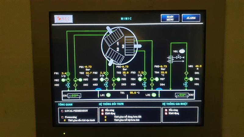 thiết bị thủy lực hệ thống bôi trơn tự động
